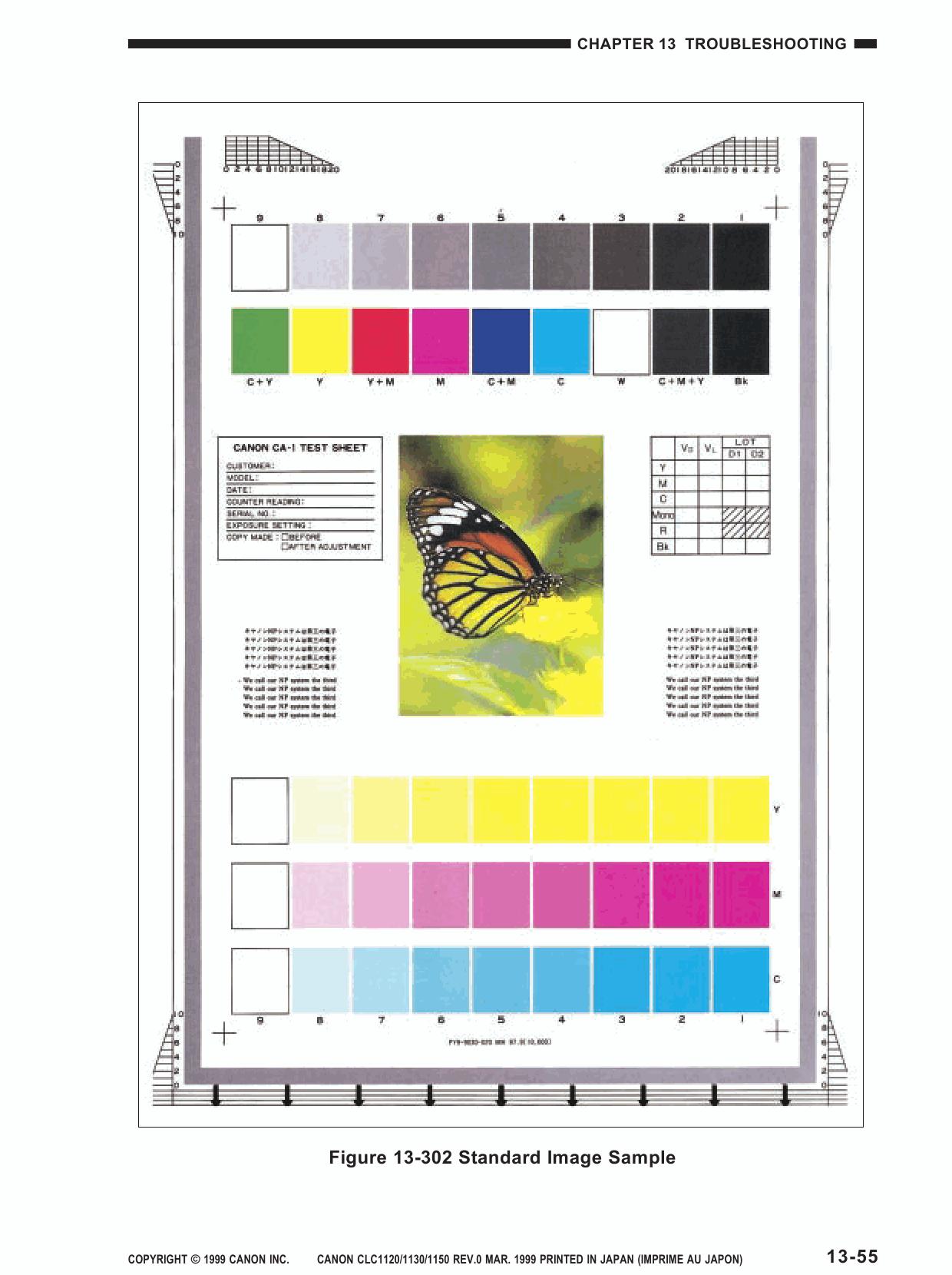 Canon Colorlasercopier Clc